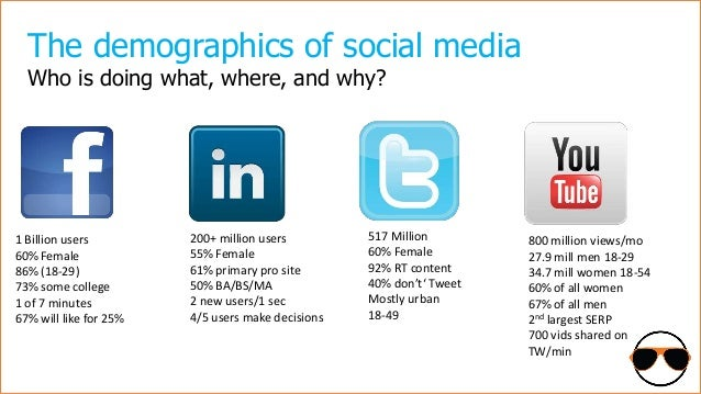 realtor social media plan Social Media Plan for Real Estate Agents
