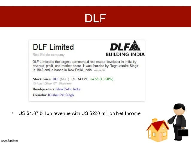 DLF Limited SWOT Analysis, Competitors & USP
