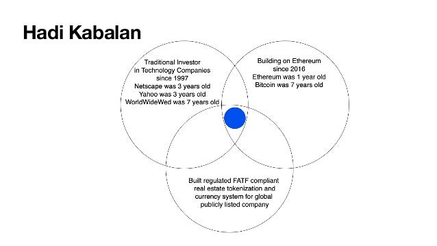 The Evolution of Real Estate Tokenization Slide 2