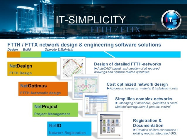 Real Ftth Fttx Network Design Engineering And Planning Software Adva