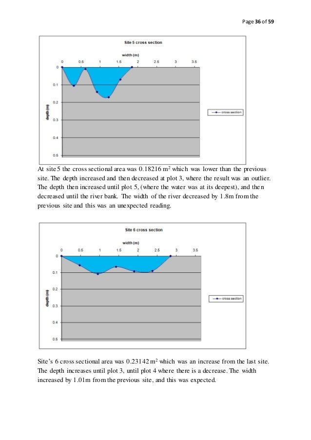 geography coursework bradshaw model Use the materials above to answer the questions below in detail and using diagrams to help what is the bradshaw model how does it help us understand how a typical river is expected to change from source to mouth.
