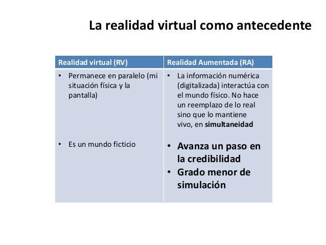 Realidad aumentada 2012 Slide 2