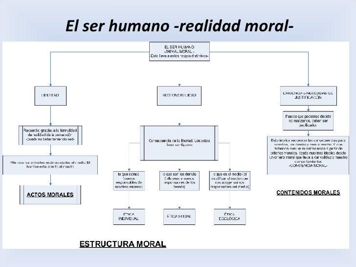 El ser humano -realidad moral-