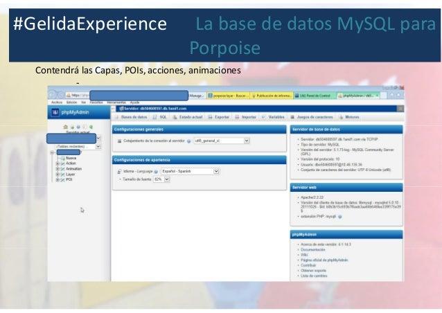 Contendrá las Capas, POIs, acciones, animaciones - #GelidaExperience La base de datos MySQL para Porpoise