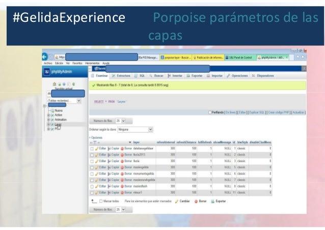 #GelidaExperience Porpoise parámetros de las capas