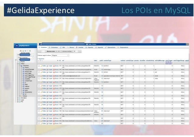 #GelidaExperience Los POIs en MySQL
