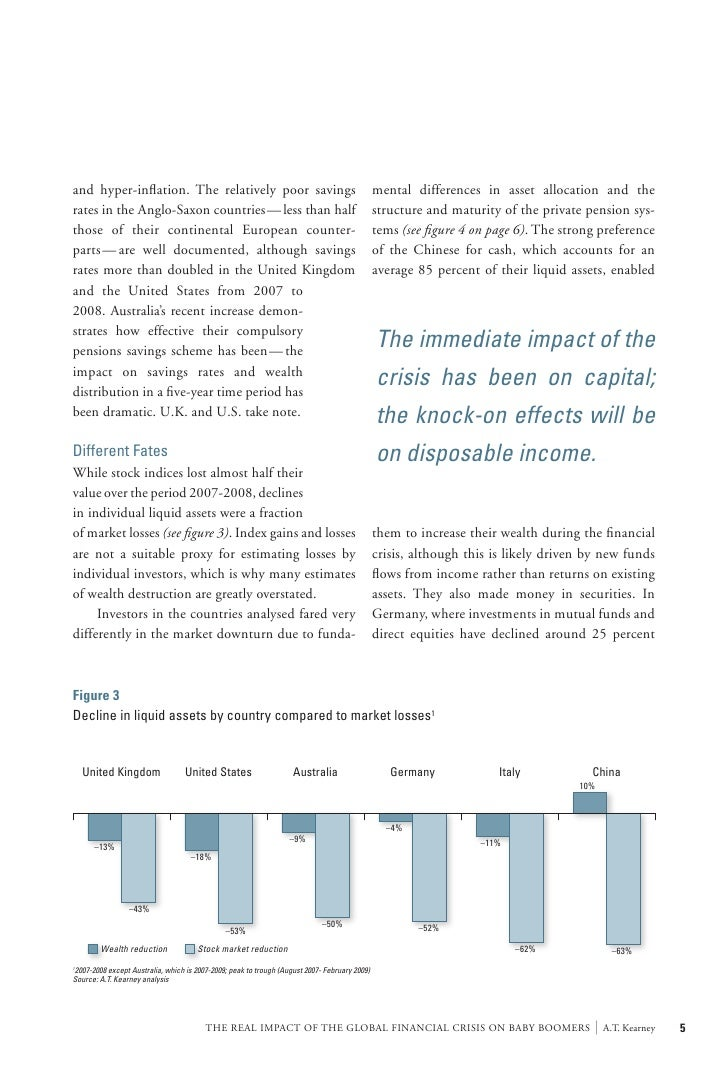 impact of the global financial crisis on businesses This financial crisis had several negative impacts on banks, financial institutions, households, businesses and the global economy for instance, many banks incurred substantial losses, and some .