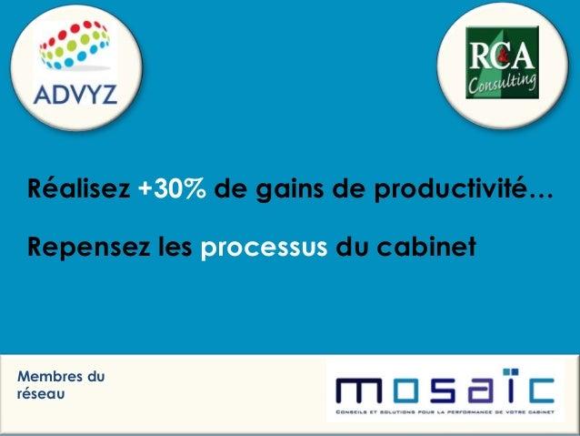Réalisez +30% de gains de productivité… Repensez les processus du cabinet  Membres du réseau
