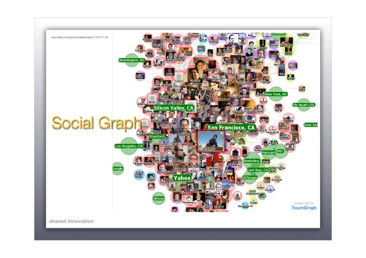 Realising potential in the web of relationships Slide 2