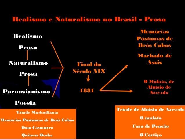 Realismo  e Naturalismo Slide 3