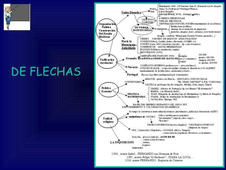 DE FLECHAS