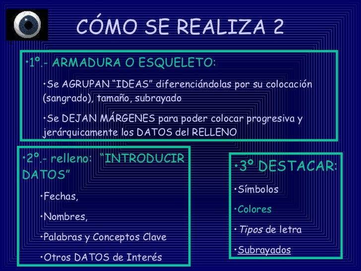 """CÓMO SE REALIZA 2 <ul><li>1º.- ARMADURA O ESQUELETO:   </li></ul><ul><ul><li>Se AGRUPAN """"IDEAS"""" diferenciándolas por su co..."""