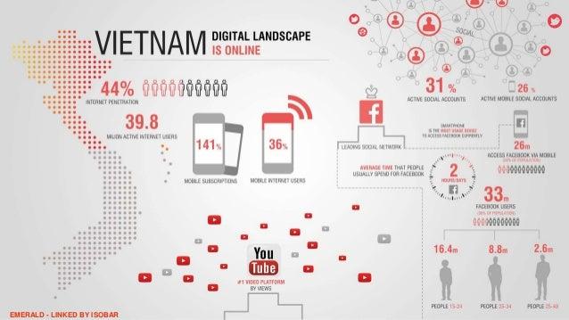 Emerald - Realization of O2O vision in Vietnam Slide 2