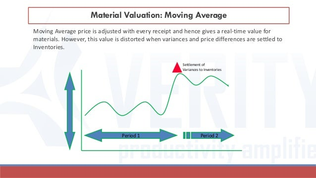 Moving Average price is adjusted with every receipt and hence gives a real-time value for materials. However, this value i...