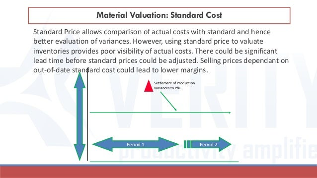 Standard Price allows comparison of actual costs with standard and hence better evaluation of variances. However, using st...