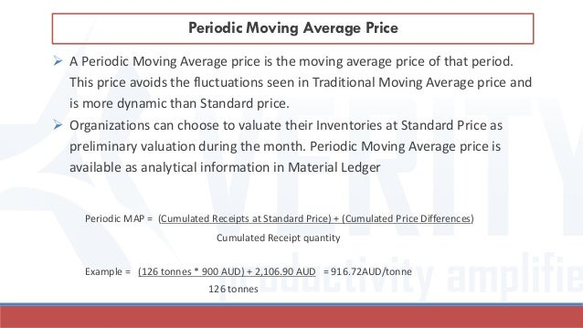  A Periodic Moving Average price is the moving average price of that period. This price avoids the fluctuations seen in T...