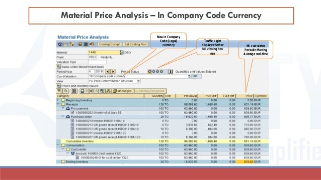 Material Price Analysis – In Company Code Currency ML calculates Periodic Moving Average real-time Now in Company Code (Le...