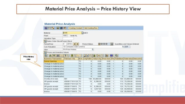 Material Price Analysis – Price History View Price History view