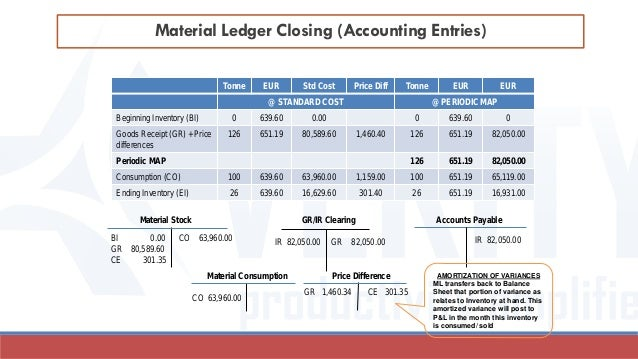 Material Leder Related Keywords & Suggestions - Material