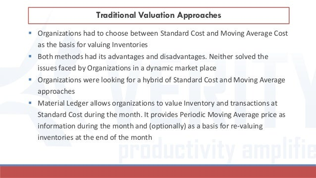  Organizations had to choose between Standard Cost and Moving Average Cost as the basis for valuing Inventories  Both me...