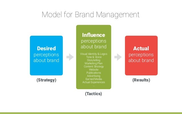 Realize Your Brand Strategy in 2016