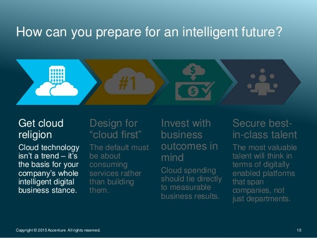 How can you prepare for an intelligent future? 10Copyright © 2015 Accenture All rights reserved. Get cloud religion Cloud ...