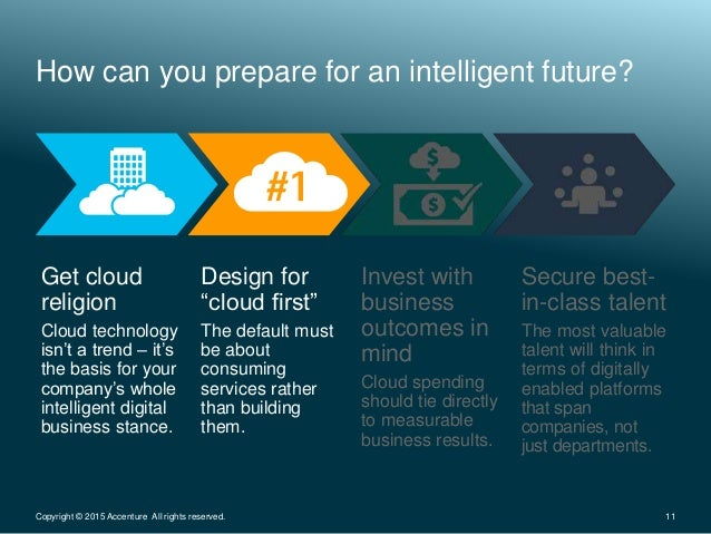 How can you prepare for an intelligent future? 11Copyright © 2015 Accenture All rights reserved. Get cloud religion Cloud ...