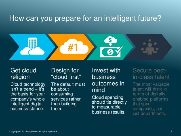 How can you prepare for an intelligent future? 12Copyright © 2015 Accenture All rights reserved. Get cloud religion Cloud ...