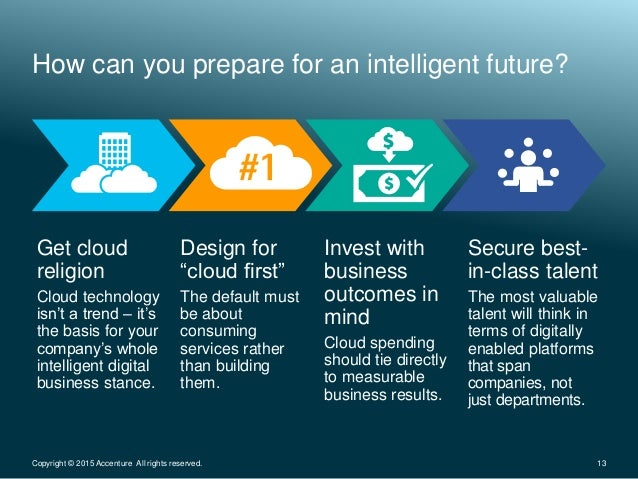 How can you prepare for an intelligent future? 13Copyright © 2015 Accenture All rights reserved. Get cloud religion Cloud ...