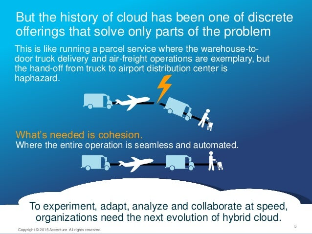 But the history of cloud has been one of discrete offerings that solve only parts of the problem 5Copyright © 2015 Accentu...