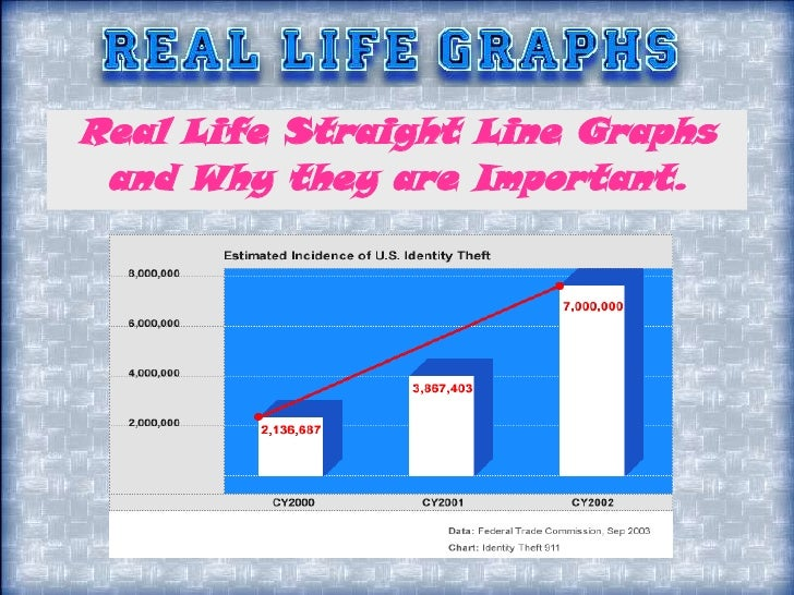 Real Life Straight Line Graphs and Why they are Important.