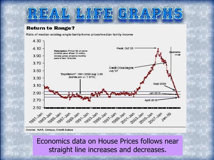 Real World Linear Graphs