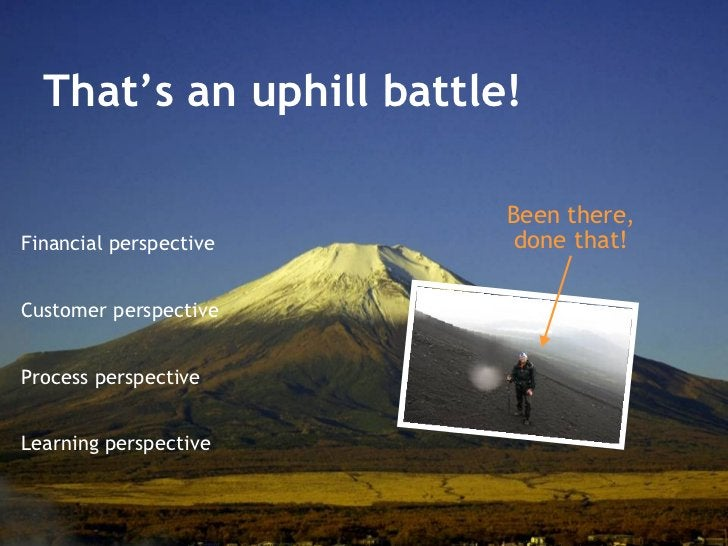 That's an uphill battle! Financial perspective Customer perspective Process perspective Learning perspective Been there, d...