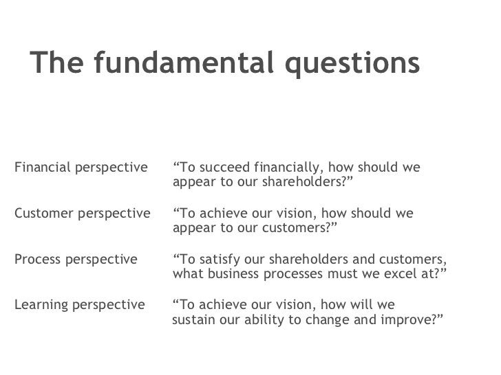 """The fundamental questions Financial perspective Customer perspective Process perspective Learning perspective """" To achieve..."""