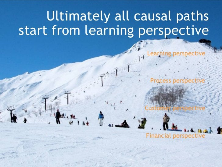 Learning perspective Process perspective Customer perspective Financial perspective Ultimately all causal paths start from...