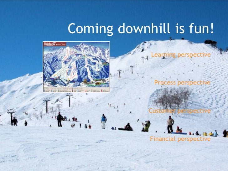 Coming downhill is fun! Learning perspective Process perspective Customer perspective Financial perspective