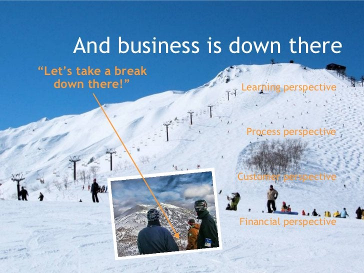"""And business is down there """" Let's take a break down there!"""" Learning perspective Process perspective Customer perspective..."""