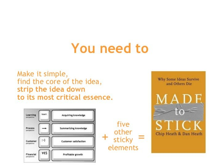 You need to  Make it simple,  find the core of the idea,  strip the idea down  to its most critical essence.   five other ...