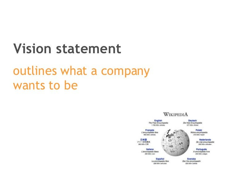 Vision statement <ul><li>outlines what a company  wants to be   </li></ul>