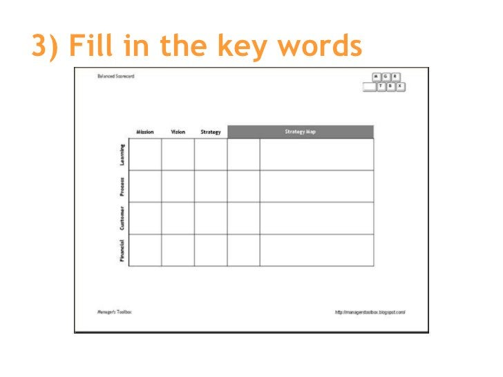 3) Fill in the key words