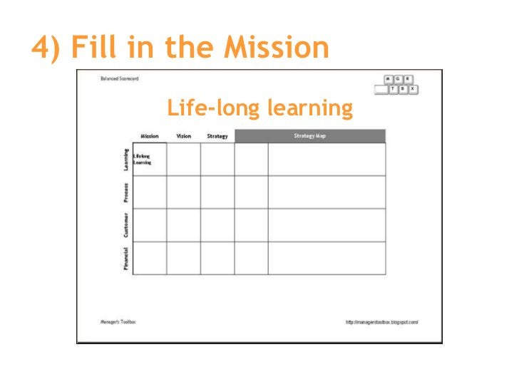 4) Fill in the Mission  Life-long learning