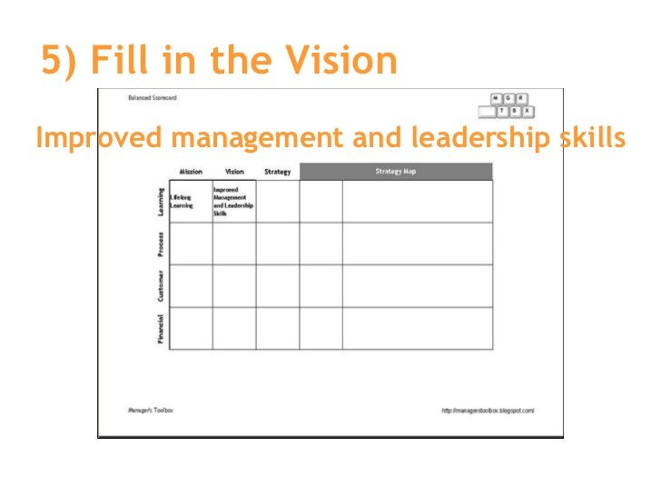 5) Fill in the Vision Improved management and leadership skills