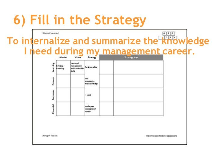 6) Fill in the Strategy  To internalize and summarize the knowledge  I need during my management career.