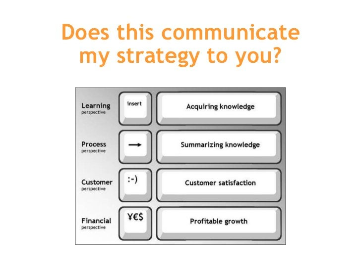Does this communicate my strategy to you?