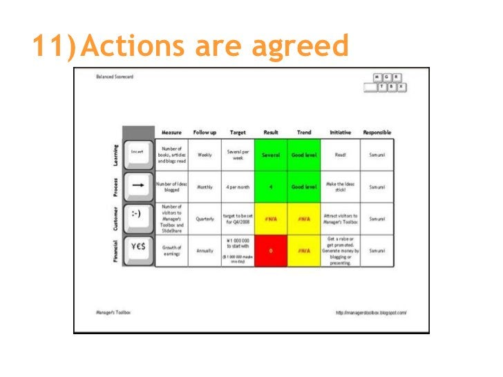 11) Actions are agreed