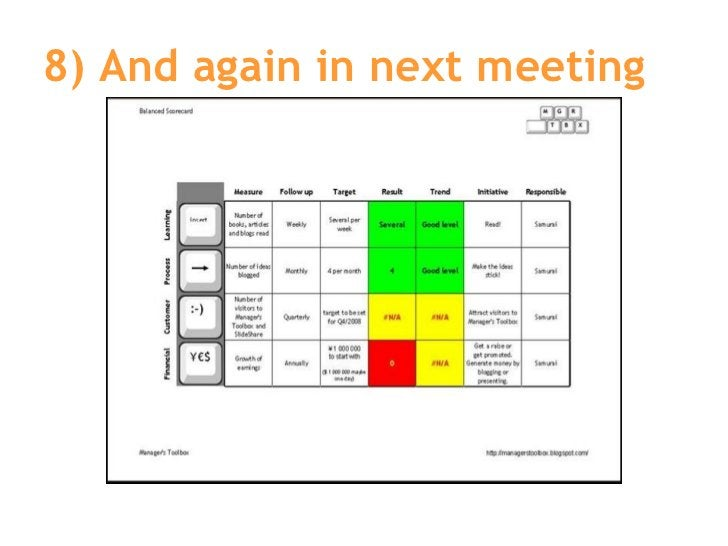 8) And again in next meeting