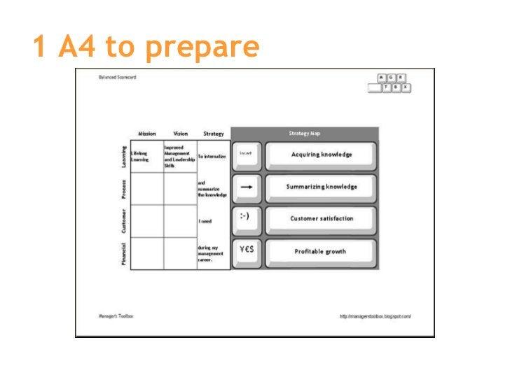 1 A4 to prepare