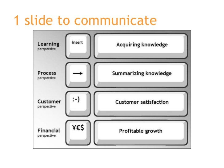 1 slide to communicate