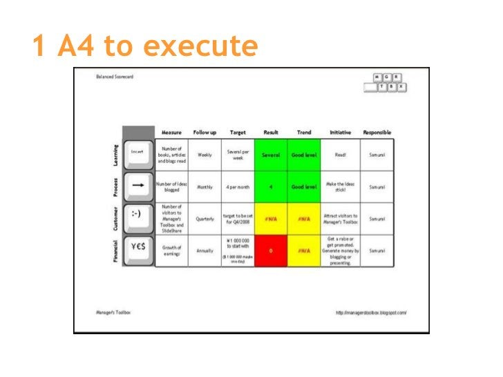 1 A4 to execute
