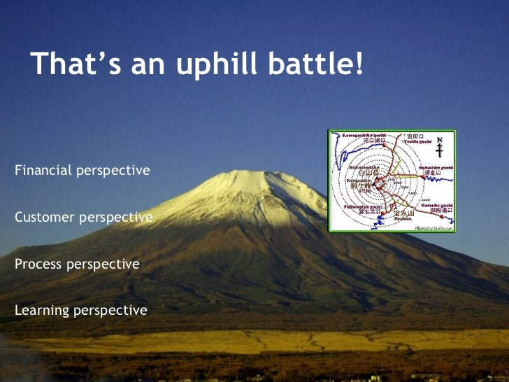 That's an uphill battle! Financial perspective Customer perspective Process perspective Learning perspective